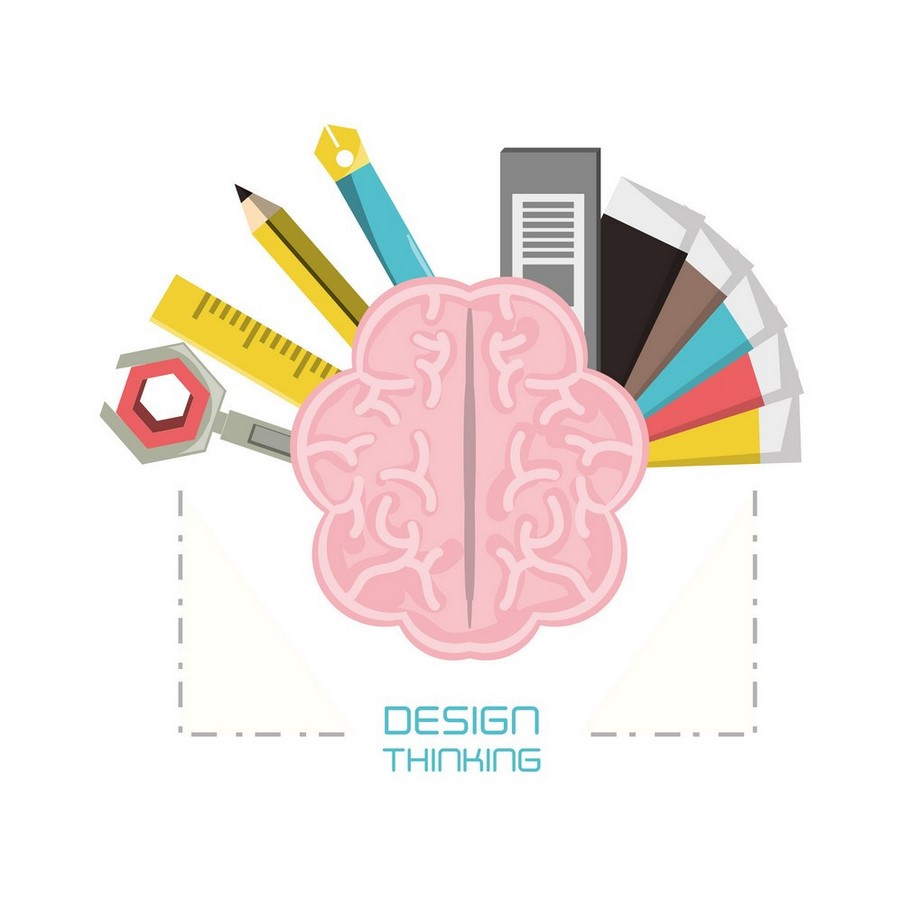 What is Design thinking and why is it important? - Sheet3