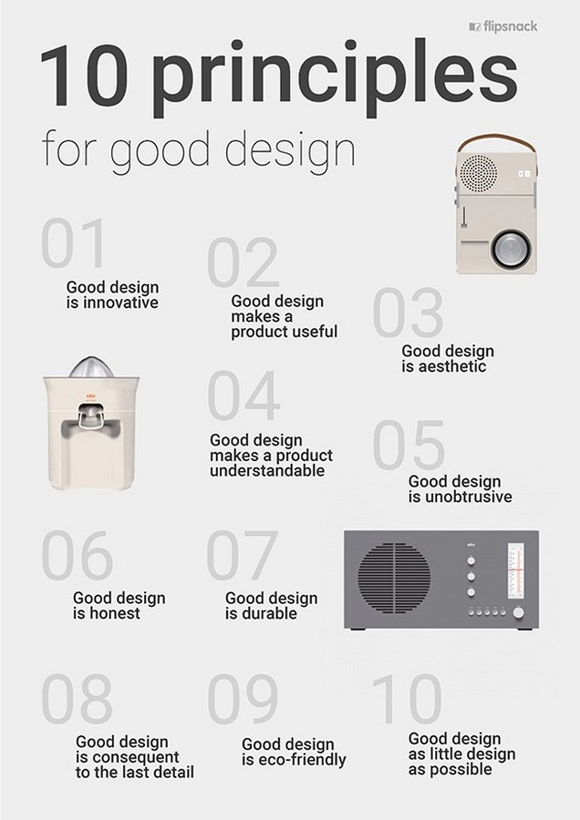 10 most influential Product Designers of all time - Sheet16
