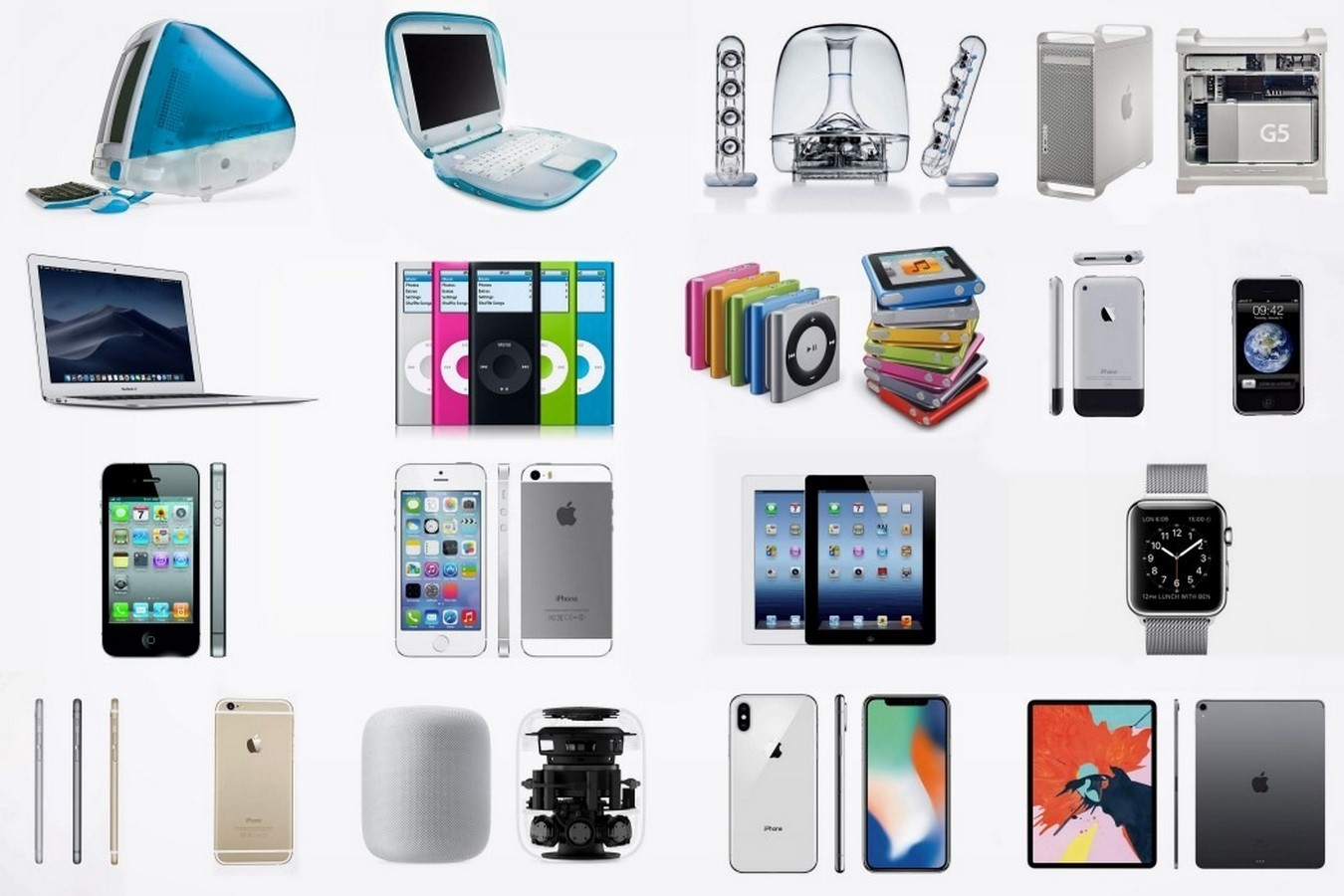 10 most influential Product Designers of all time - Sheet2